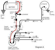 sbc hei wiring diagram sbc alternator wiring diagram sbc image wiring diagram for one wire alternator wiring diagram for home