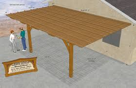 zoning laws to diy patio covers