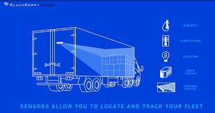 Caravan Transport Group Inc Now Using Blackberrys End To End Asset