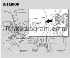 fuse box diagram honda accord 2003 2008 2008 honda accord interior fuse box diagram at 2008 Honda Accord Fuse Box Diagram