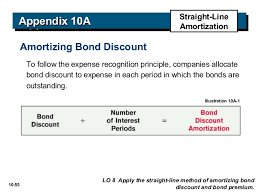 amortizing bond discount acc102 chap10 publisher_power_point