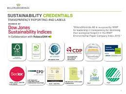 The dow jones sustainability indices (djsi) launched in 1999, are a family of indices evaluating the sustainability performance of thousands of companies trading publicly, operated under a strategic partnership between s&p dow jones indices and robecosam (sustainable asset management). Dow Jones Sustainability Indices