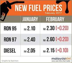 Hasil carian imej untuk harga minyak februari  2017