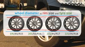 Replacement Tyres Advantages And Disadvantages Of Changing