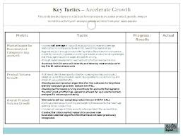 Sales Management Plan Template