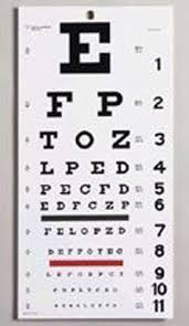 Eye Exam Snellen Chart Snellen Eye Chart 22 L X 11 W