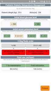 Pediatric Diabetic Ketoacidosis (DKA) for Android - APK Download