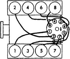 cap firing order 1995 chevy 454 graphic