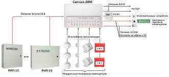 Сигнал М Болид Прибор приемно контрольный охранно пожарный  Схема подключения ППКП СИГНАЛ 20М