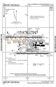 Medellin Airport Chart Fort Lauderdale Hollywood International Airport Wikipedia