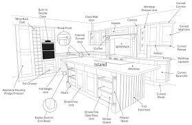 kitchen diagram