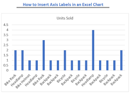Add Horizontal Line To Excel Chart 2013 How To Insert Axis Labels In An Excel Chart Excelchat