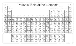 Simple Periodic Table Printable - UMA Printable