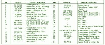 2001 f150 horn wiring diagram images 02 f150 ignition wiring cummins ecm wiring diagram in addition 1994 chrysler concorde