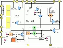 wiring diagram vs block new media of wiring diagram online • block diagram circuit wiring diagram schematic rh 15 10 3 systembeimroulette de 66 block wiring diagram punch down block wiring diagram