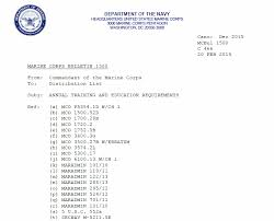 Usmc Cutting Scores July 2019 Af Pt Score Chart 2019