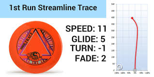 Streamline Discs Review New Brand By Sister Company Of Mvp