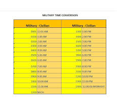 Military Zulu Time Chart Punctilious Military Time Cheat Sheet Military Time Chart