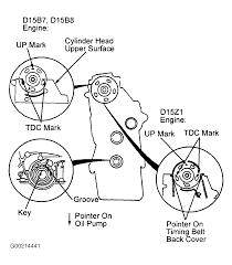 Honda civic d16z6 distributor diagram honda civic d16z6 distributor diagram wiring d15b7 vacuum