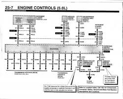 wiring diagram ford explorer and ford ranger forums serious and here is the crank position sensor ckp running a twofer special this morning