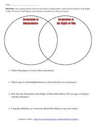 Compare American And French Revolution Venn Diagram Comparing The Declaration Of Independence Declaration Of The Rights Of Man