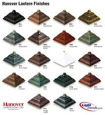 hanover lantern glass panel options not all acrylic glass panels available for all fixtures