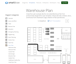 Amazon Warehouse Process Flow Chart Planning Your Warehouse Layout 5 Steps To Cost Efficient
