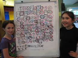 Composite Numbers Up To 100 Chart Writing About Math In English Summit Montessori School