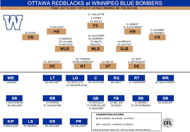 Receiver Chris Matthews Wont Play For Bombers Against