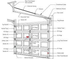 garage door details