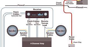 amp sub wiring diagram wiring diagram schematics baudetails info 2 amp wiring diagram nodasystech com