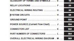 2007 toyota camry wiring diagram pdf 2007 image toyota archives car service repair manuals and wiring diagrams on 2007 toyota camry wiring diagram pdf