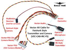 eagle tree vector harness for irc fatshark vec cab irc fs eagle tree vector harness for irc fatshark