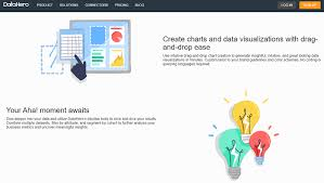 17 Data Visualization Tools Guide Talkwalker