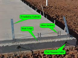 Building From The Ground Up The Pros U0026 Cons Of Different Types Of House Foundations