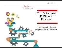 itil process itil request fulfillment process detailed powerpoint