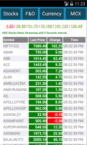 Nse Mcx Ncdex Live Marketwatch 8 0 Free Download