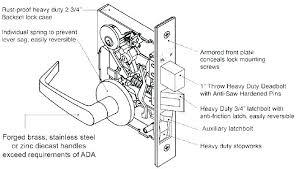door parts names car door lock parts names lovely hardware image ponent full size door