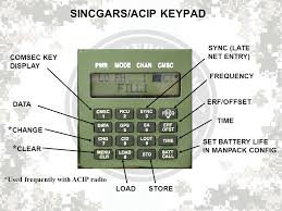 sincgars asip familiarization and operation ppt video online download Radio Hand SINCGARS Micdiagrams at Sincgars Radio Configurations Diagrams