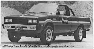 dodge ram 50 mitsubishi built compact pickup Dodge Ram 1500 Wiring Diagram ram 50 in 1980, the base engine was the 2 0 liter four, with the sport model getting the 2 6 liter engine; both were carbureted using the mca jet system