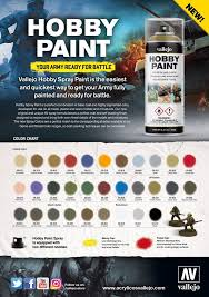 Humbrol Spray Paint Colour Chart Paint And Building Materials Express Hobbies Inc