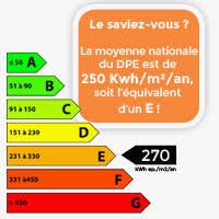 Lovely Classe Energie E Maison Source Du0027inspiration Classe Energie Le Calcul Dpe  Du Bilan énergétique