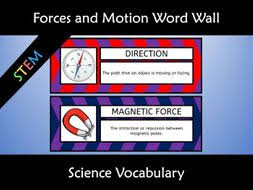 What Do Scientists Do Anchor Chart Forces And Motion Wall Poster And Science Anchor Charts