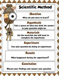 Scientific Method Worksheets For Kids 131 Best Science Process ...
