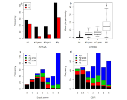 The Mount Sinai Cohort Of Large Scale Genomic