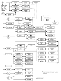 Cat jake brake wiring diagram wiring solutions
