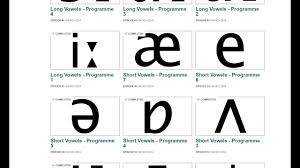 Pure vowels are arranged the same way as in the ipa (international phonetic alphabet) chart. British Pronunciation Bbc Learning English Standard Southern British English Pronunciation Youtube