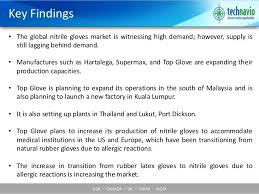 Image result for Rubber Gloves Production