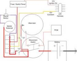 similiar race car wiring setup keywords race car kill switch wiring diagram car parts and wiring diagram