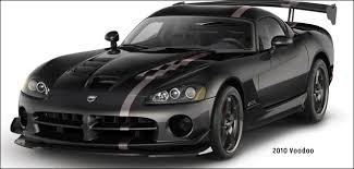 2018 dodge viper msrp. exellent 2018 with all the packages including acr interior price comes to 136095  the voodoo package itself is 8300 2017 viper vooodoo to 2018 dodge viper msrp i